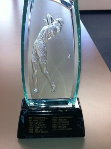 Previous Winner's of the Trophy