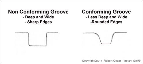 USGA-Conforming-Grooves.jpg